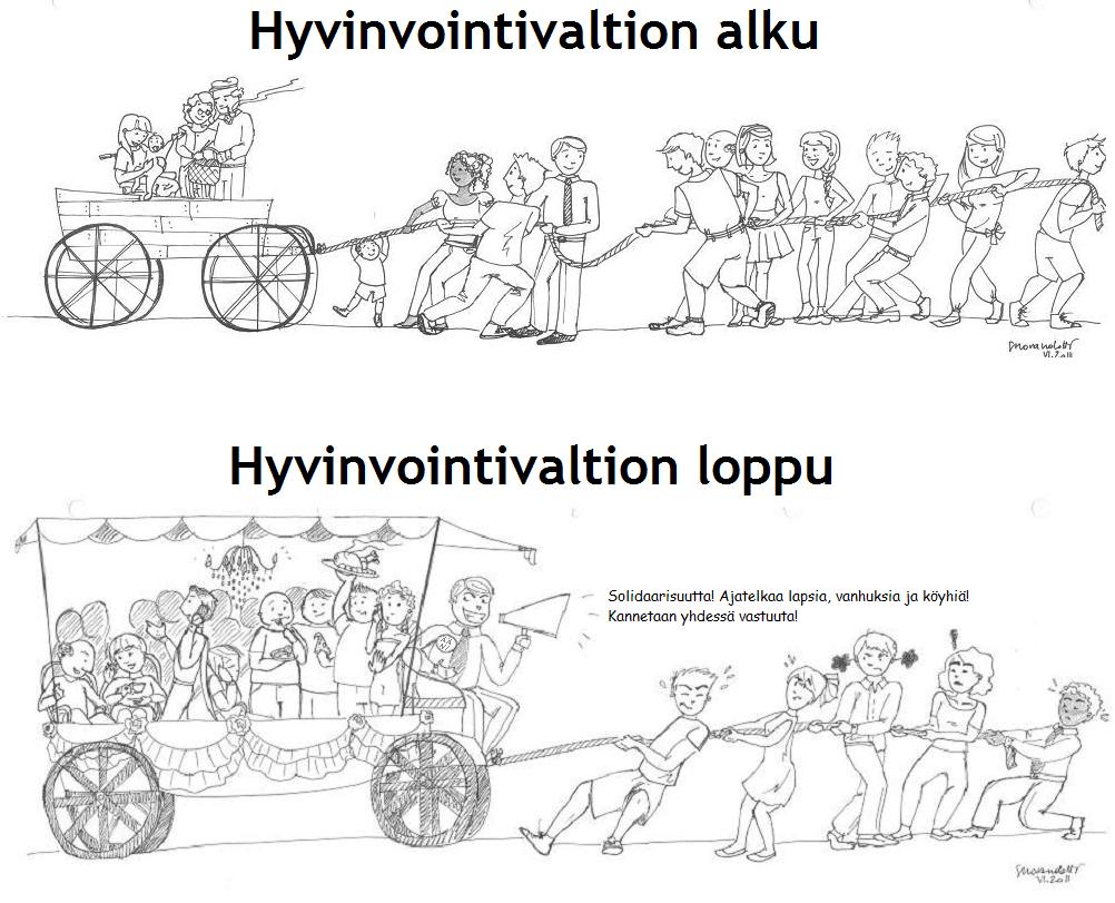 Suomi Hyvinvointivaltio