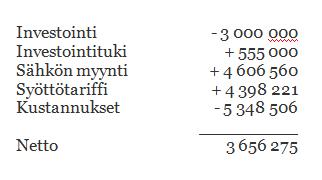 PB 2015-09-25 tuulivoima